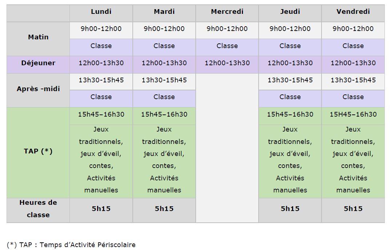 Les horaires de l'école maternelle