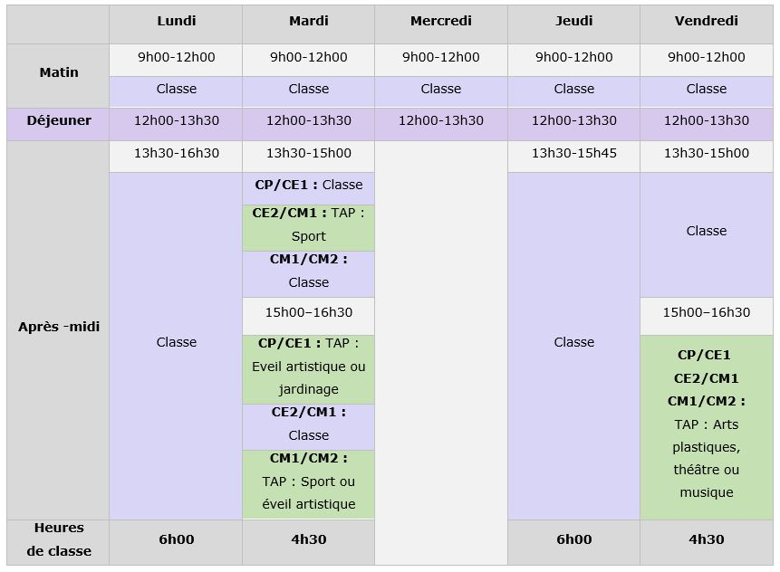 Les horaires de l'école primaire
